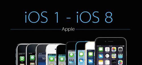 iOS是什么意思