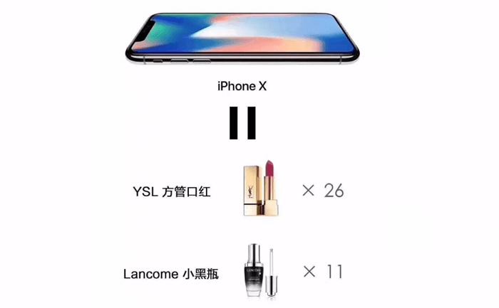 iPhoneX等值换算
