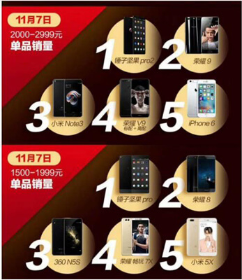 手机销量榜单